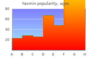 generic yasmin 3.03 mg without prescription