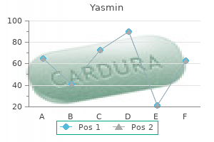 yasmin 3.03 mg without prescription