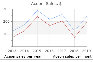 cheap aceon 2 mg on-line