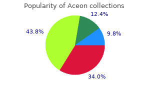 buy aceon 8 mg line