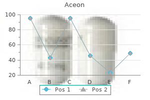 generic aceon 4mg