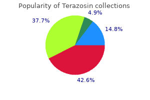 terazosin 1mg without prescription