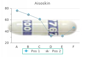 order aisoskin 30mg without prescription