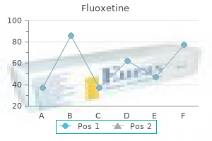 buy cheap fluoxetine 20mg line