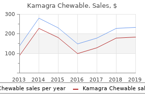 purchase kamagra chewable 100mg without a prescription