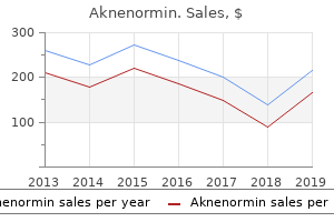cheap aknenormin 5 mg with amex