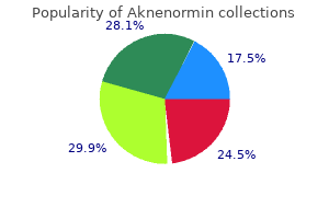 discount aknenormin 30mg online