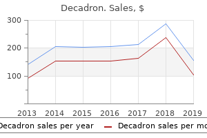 buy 0.5mg decadron overnight delivery