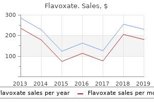 flavoxate 200mg overnight delivery