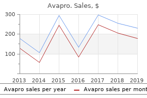 discount avapro 300 mg with amex